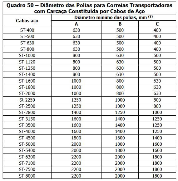 Quadro50-570px