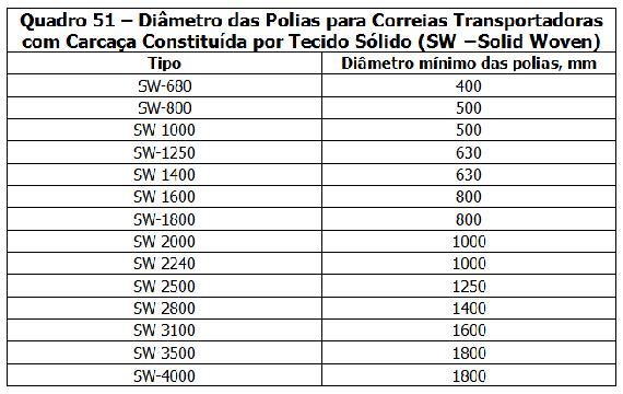 Quadro51-570px