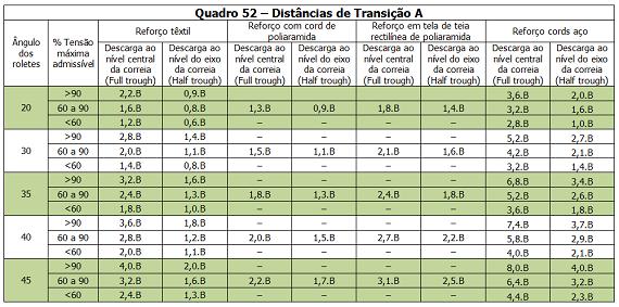 Quadro52-570px