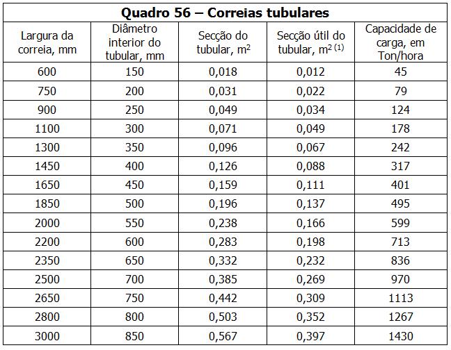 Quadro56