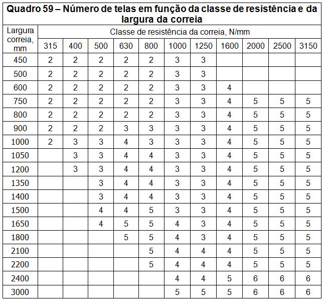 Quadro59