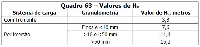 Quadro63