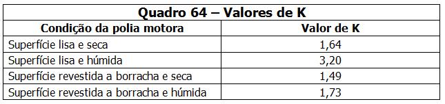 Quadro64
