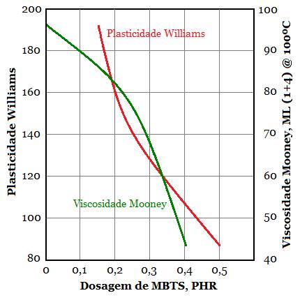 Fig3-Peptizacao-polissufureto