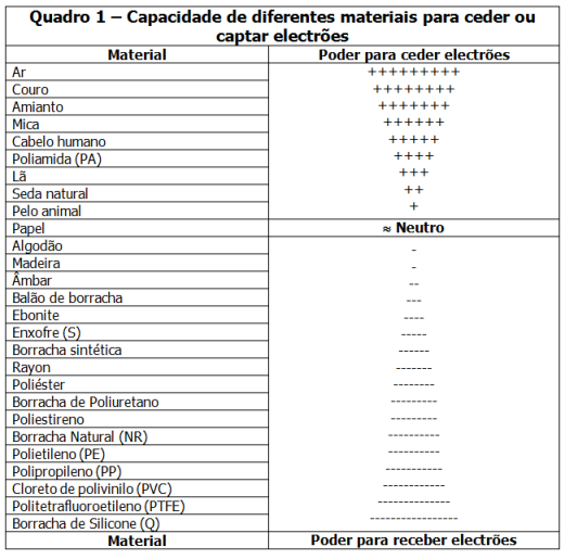 Quadro1-Antiestaticos-80pc