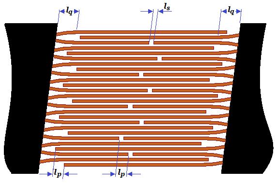 Fig10-ISO 15236-4 - cut on bias-MC