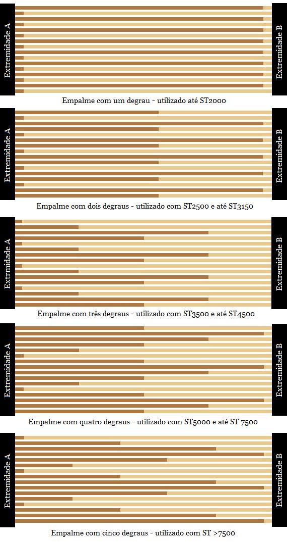 Fig11-Empalme-steel-cord