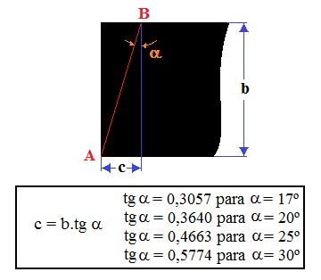 Fig23-Empalme-preparação