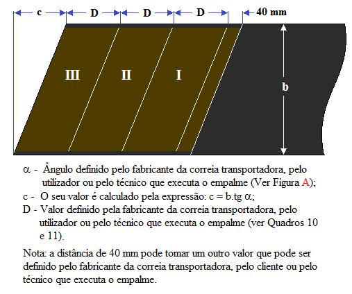 Fig29-Preparacao-empalme