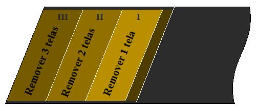 Fig30-Preparacao-empalme-modif