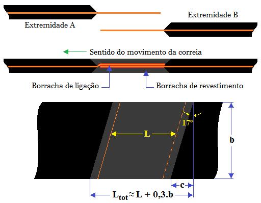 Fig5-Empalme por sobreposição-monoply