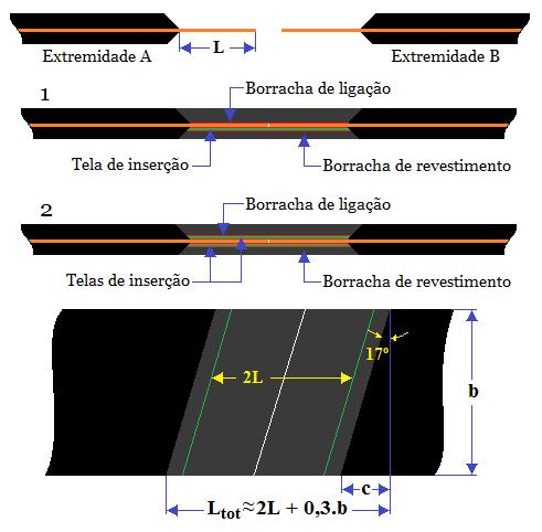 Fig6-Empalme por inserção-monoply