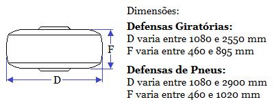 Defensa giratória - dimensions