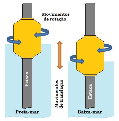 Fig33-Donut-fender-esquematico