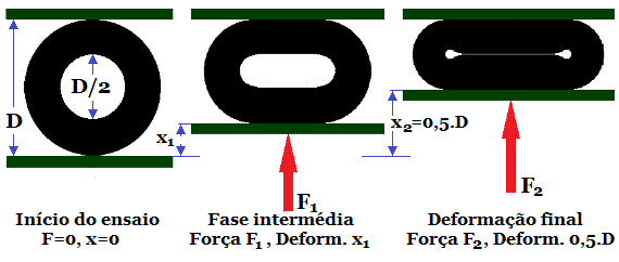 Fig38-Compressão de defensa cilíndrica-66pc