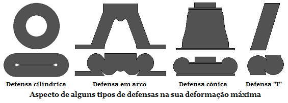 Fig41-Defensas deformadas-varios-tipos-60pc