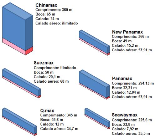 Fig5-Limites-cais-acostagem-90px
