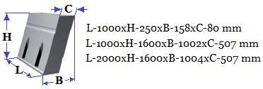 Leg fender dimensions_MC-30pc