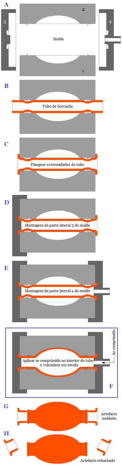 Fig20-Molde-sopro