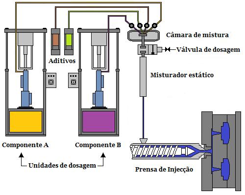 Fig9-Injeccao-silicone-liquido