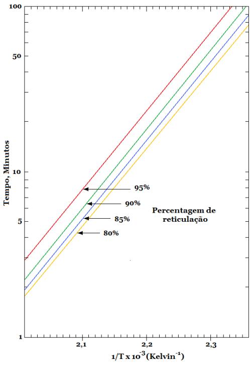 Fig1-Arrhenius-plot_MC-502px