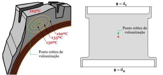 Fig2-Pontos-criticos01-570px