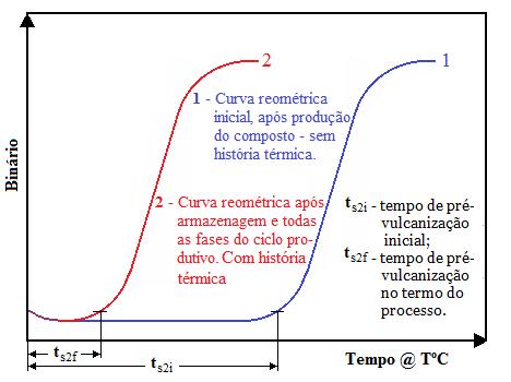 Fig8-Heat-history