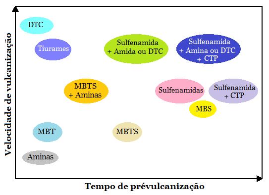 Fig9-Aceleradores-ST-vs-VV