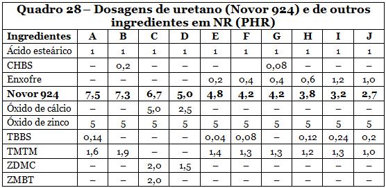 Quadro28
