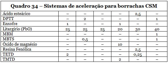 Quadro34